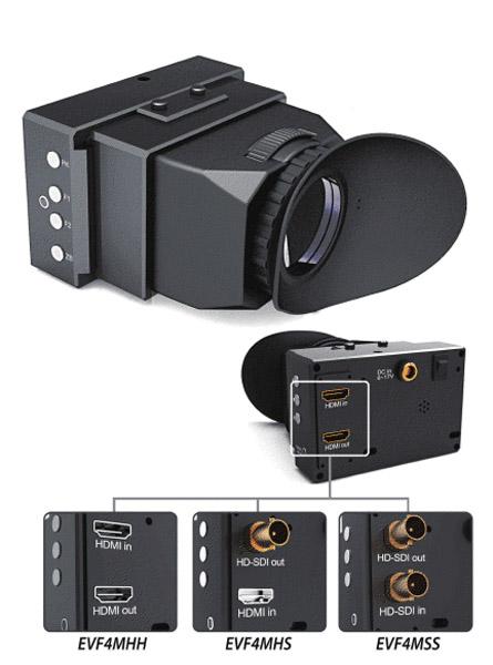 Cineroid Pro EVF4M