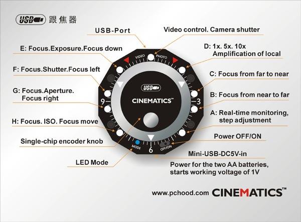 Cinematics USB